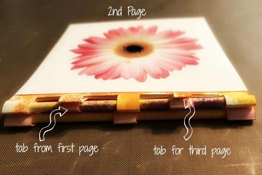 Picture of Bind the Pages Together