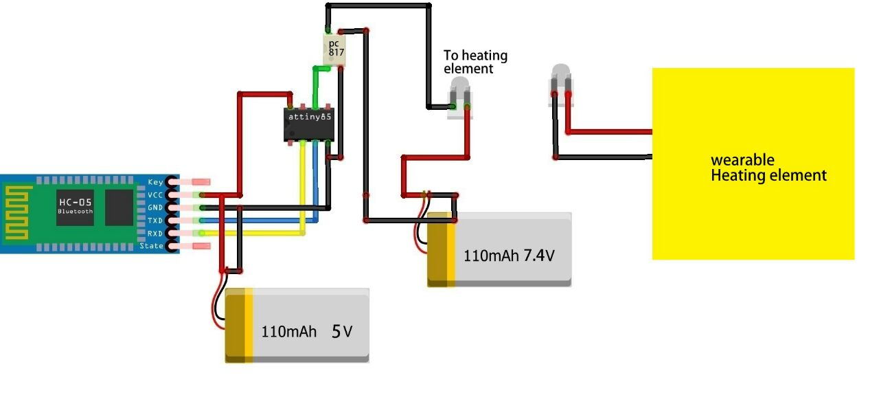 Picture of Step 15: Adding Electronic Parts