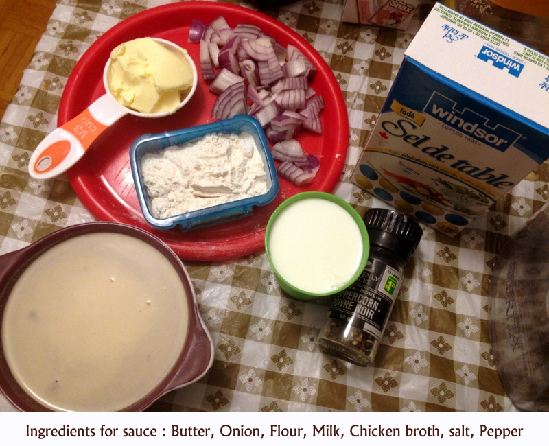 Picture of Ingredients for Sauce